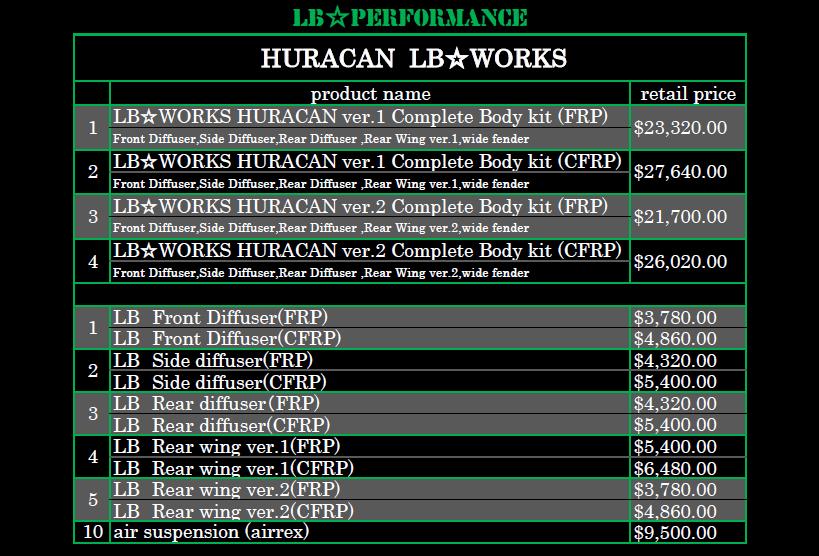 lbw-lambo-huracan-wide-1