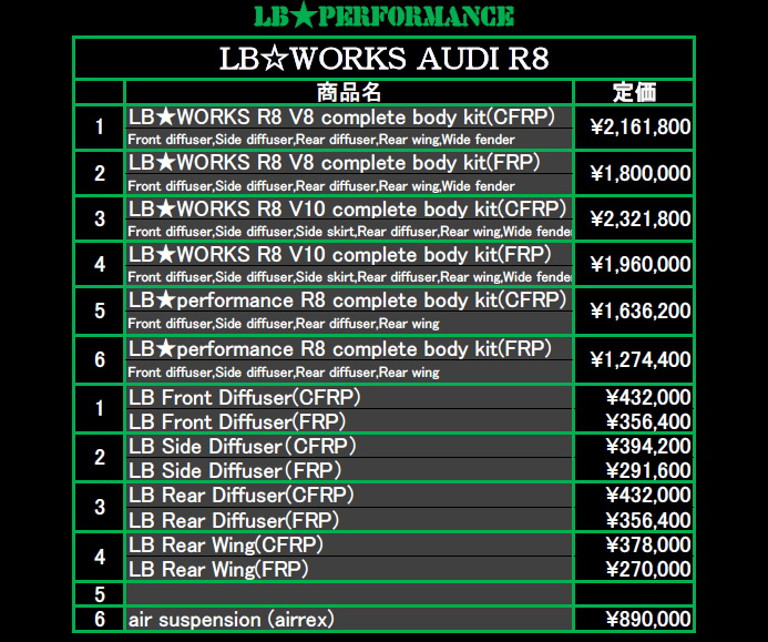Audi-R80-Liberty-Walk-6