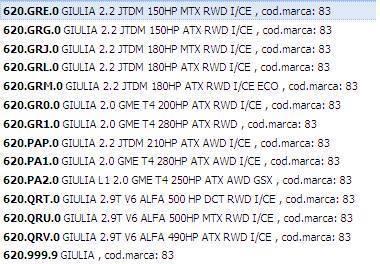 Alfa Romeo Giulia Engine Lineup Leaked