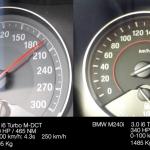 え?高速域ではM2よりもM240iの方が高速域では速かったという事実