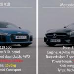 アウディR8とメルセデスAMG GT S。英国ではほぼ価格が同じ両者を競争させた動画