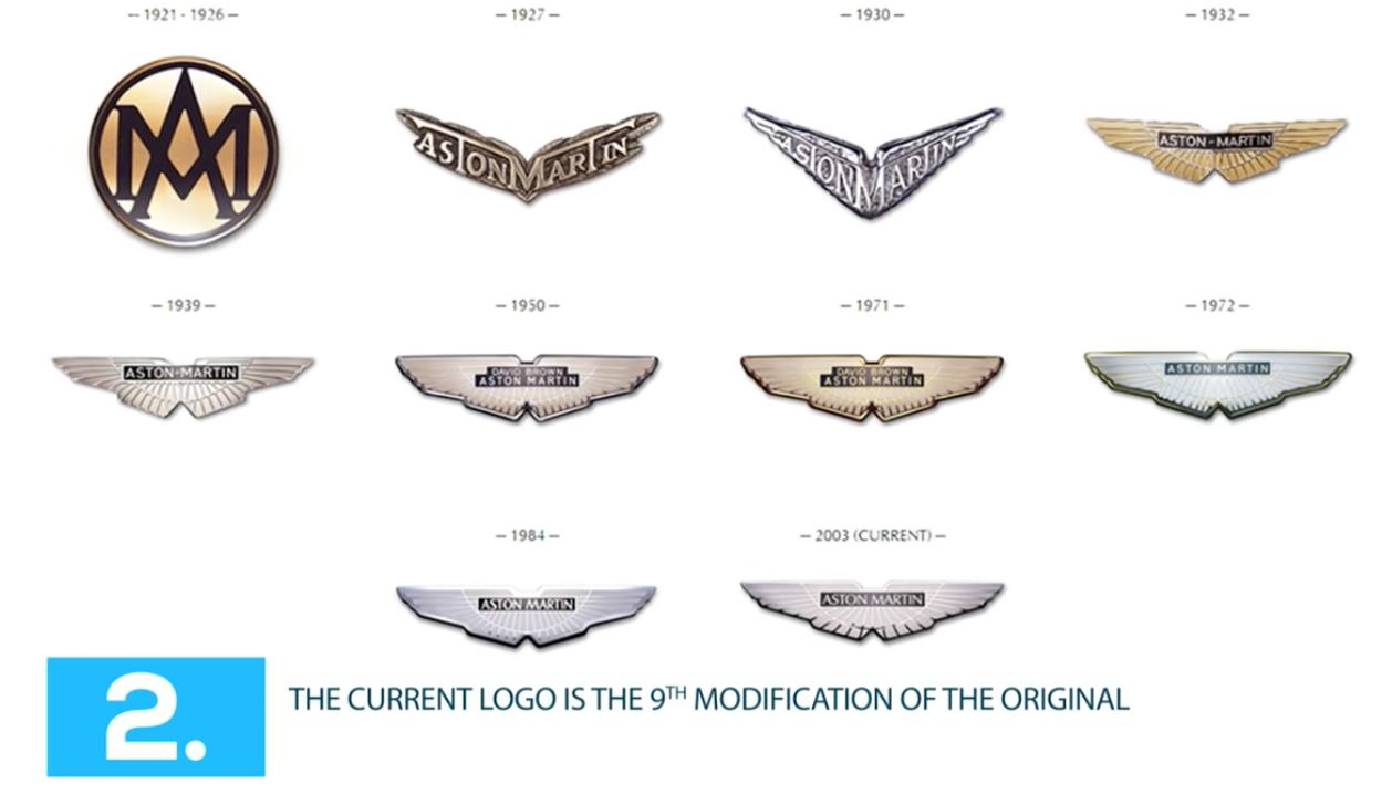 アストンマーティンが謎のロゴを登録。なお過去には9回のロゴを