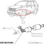 ランドクルーザー11,955台がリコール。ディーゼル車の排出ガス発散防止装置関連