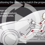 ドライビングポジションについて考える。マツダやレカロ、レーシングチームの公開する動画集