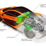 マクラーレンCEO「後輪駆動の限界は近い。4WD化するかもしれん」