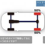 メルセデス・ベンツ日本のYoutubeチャンネルが面白い件。日本独自の「こんなものまで」コンテンツ満載