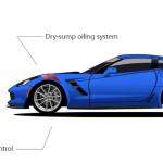 コルベット、マスタングなどアメ車の初代から現代までの変遷を動画で。「マッスルカー・エボリューション」
