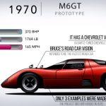 【動画】マクラーレンの「はじまり」はこんなクルマだった。市販車の変遷を1970年から現在まで