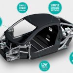 普及すれば革命?マクラーレンF1設計者が提唱する「これまでより50%も軽い車体設計技術」、iStream SuperLight