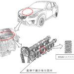 マツダが23万台の大規模リコール届け出。エンジンに不具合があり最悪の場合はエンジン停止
