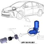 ブレーキが効かない?トヨタがプリウスやC-HRほか、クラウン、RAV4、レクサス含む主力/新型車を2万台規模でリコール