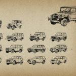 トヨタ・ランドクルーザーはこうして世界で愛されるようになった!その誕生から進化、未来まで