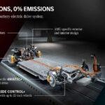 EVになってもメルセデスAMGはAMGらしく!AMGがEV時代の「感情を揺さぶる」システムを公開し、今年後半にはピュアエレクトリックAMGを2台投入すると発表