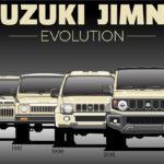 インプレッサ、ロードスター、ジムニー、スカイライン、クラウン、アコード。日本を代表するロングセラーモデルは初代から今までどう進化したのか?