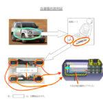 人気SUV3モデルにリコール発表!ランドローバーは「ディフェンダー」ディスカバリー」、ポルシェは「カイエン」